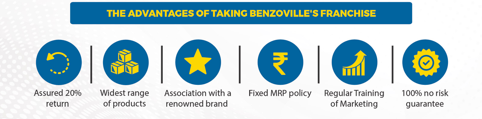 Benzoville Franchise Advantages